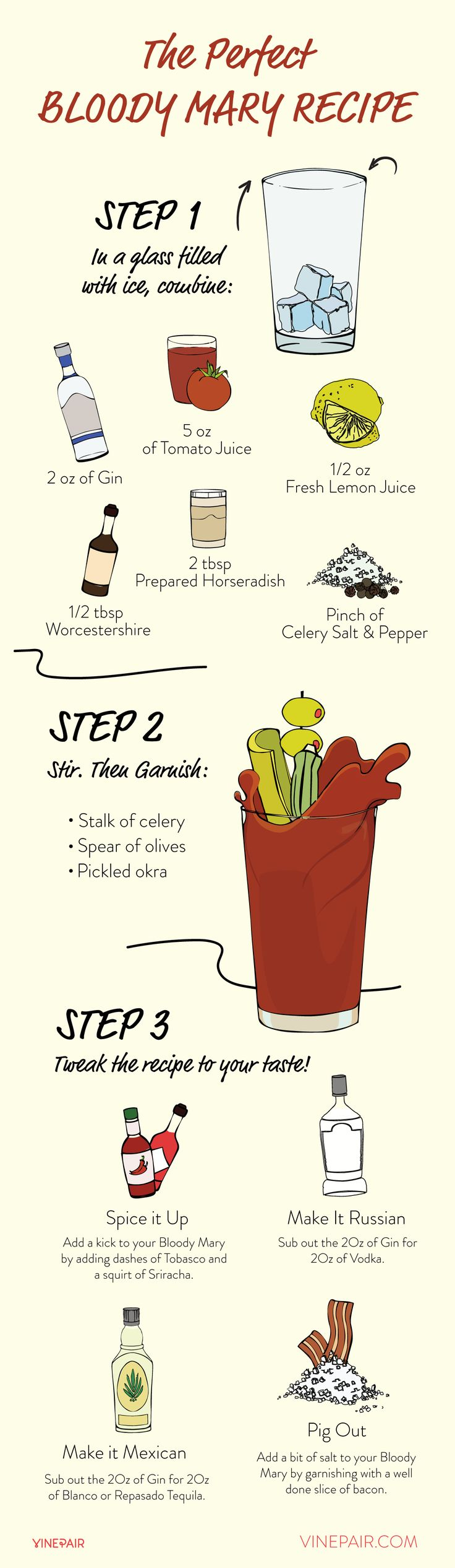 The Perfect Bloody Mary Recipe [Illustrated Infographic]