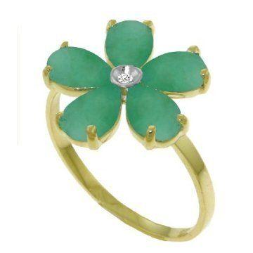 Cute Jewelry  http://birthdaywishess.com/birthday-wishes-for-girlfriend/