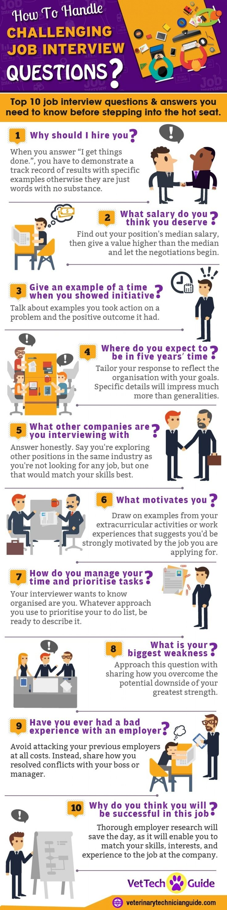 How to Answer Challenging Job interview Questions [INFOGRAPHIC] - Learnist.org