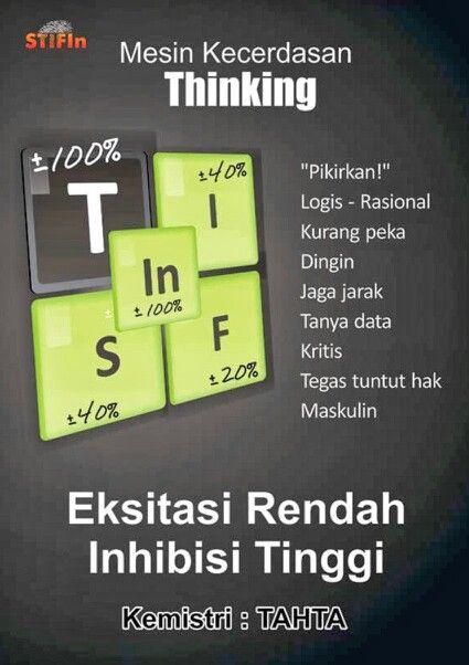 I'm #thingking of STIFin Test
