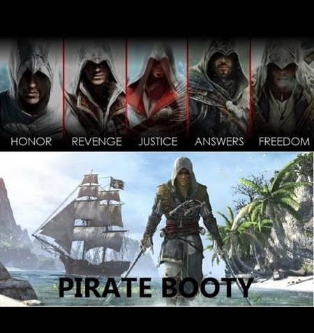 Assassin's creed the games through the ages... up to Edward!