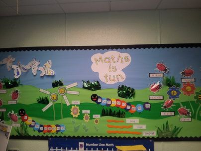 Maths is Fun Display, classroom display, class display, numeracy, maths, math, numbers, time, counting, Early Years (EYFS), KS1 & KS2 Primary Resources