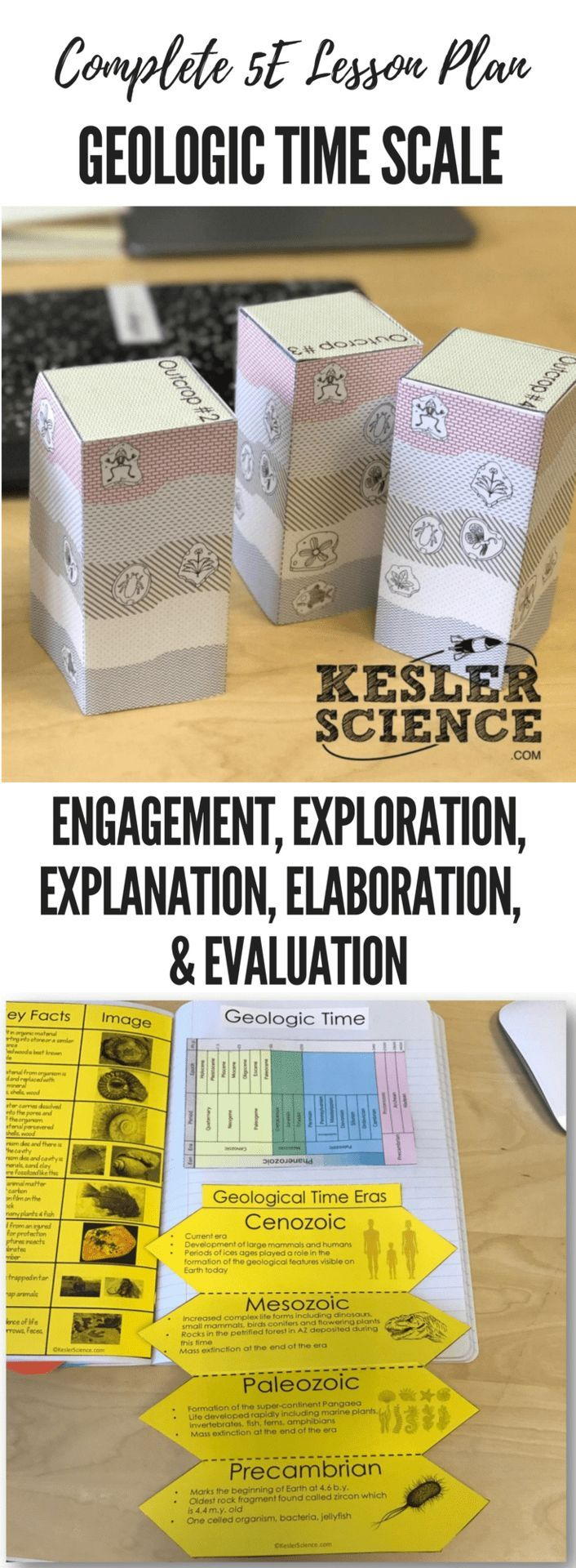 Geologic Time Scale Lesson Plan A Complete Science Lesson Using The 5e Method Of Instruction Kesler Science Earth Science Lessons Geologic Time Scale Earth Science Middle School