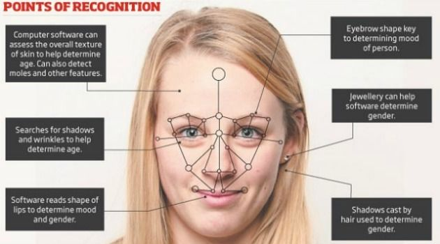 Phone Facial Security - Google has been working on using facial recognition software with phone security for a while now. Just last fall it patented a system that allows multiple users to face-unlock the same phone if need be. It took an added step forward by patenting a way in which facial expressions are used instead of just a picture of someone's face.   Geeky Gadgets