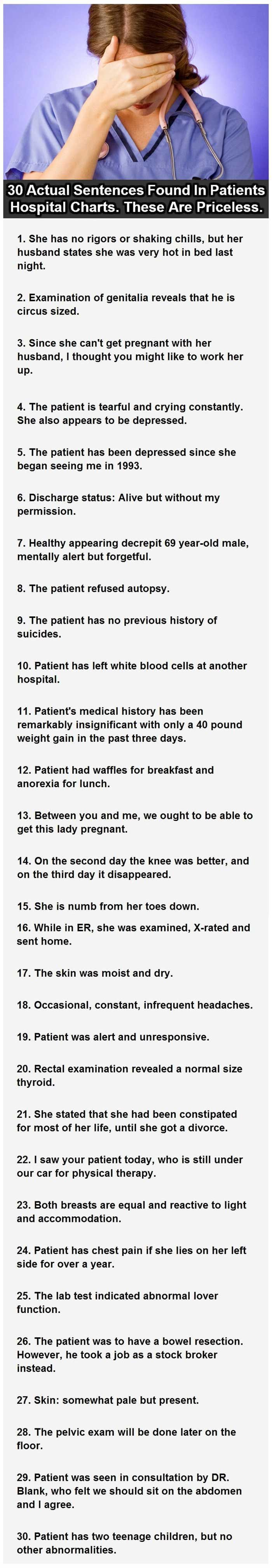 These 30 sentences were actually found in patient hospital charts
