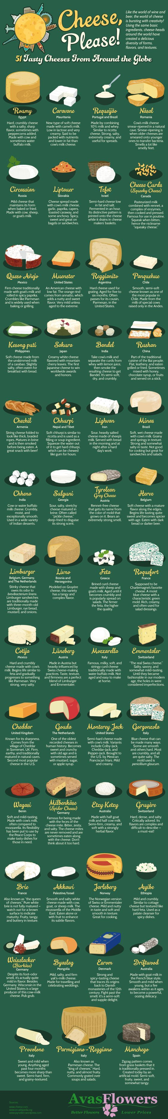 Queijo por favor! 51 saborosos queijos de todo o mundo - Avasflowers.net - Infográfico: ... #Wine #WineMaking #Cheese #CheesMaking #Tasting #Recipe
