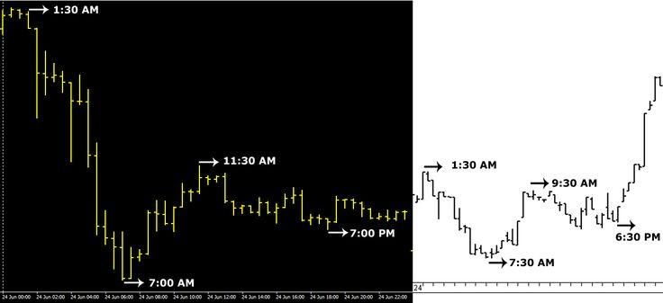 Forex trading ohne hebel bild 5