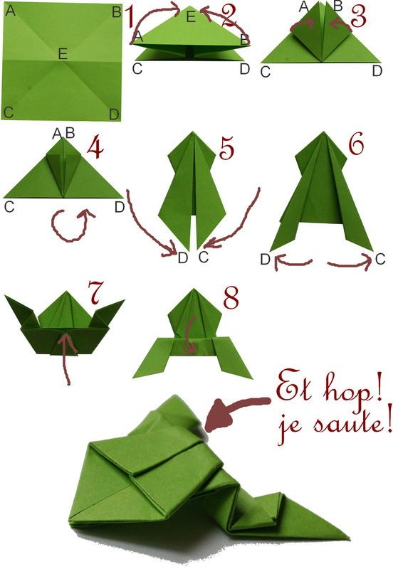 Pliage Grenouille Sauteuse Papier Origami Projects | Origami Projects / origamiideas.ninja