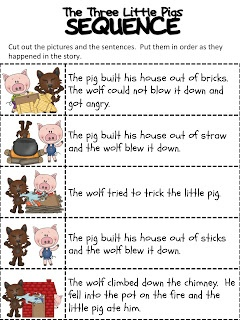 Three little pigs sequence  Putting the story in order of what happened.