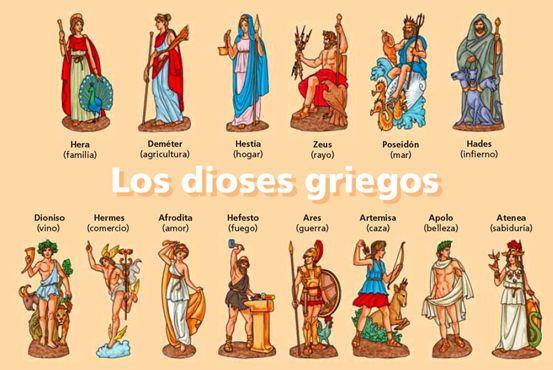 Los griegos creían en muchos dioses. Aprende sobre ellos en este contenido.