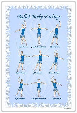ballet_body_positions-copia-1.jpg - Learn to dance at BalletForAdults.com!