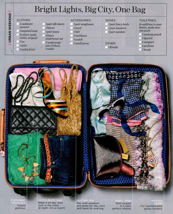 City weekend packing list- some of these you can change a little but good to know!