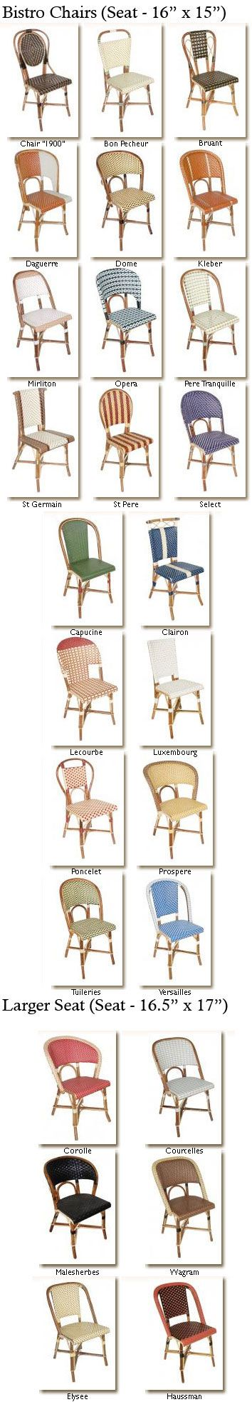 Most wanted chairs for my kitchen