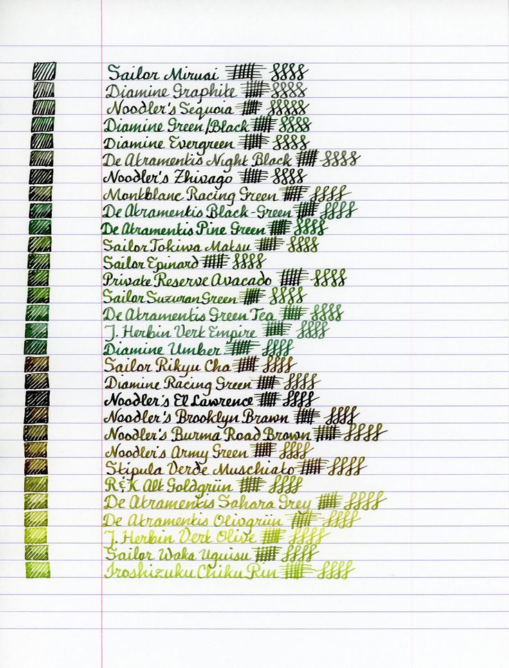 Comparison of 30 green fountain pen inks! (I was searching for a soft olive color.)