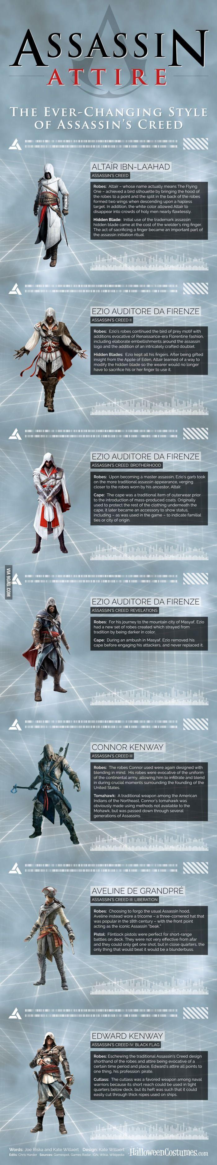 Assassin Attire - Assassin's Creed Infographic