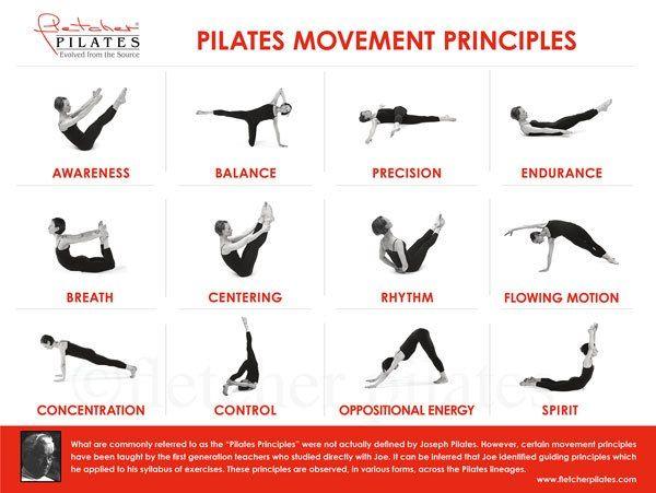 Pilates Movement Principles