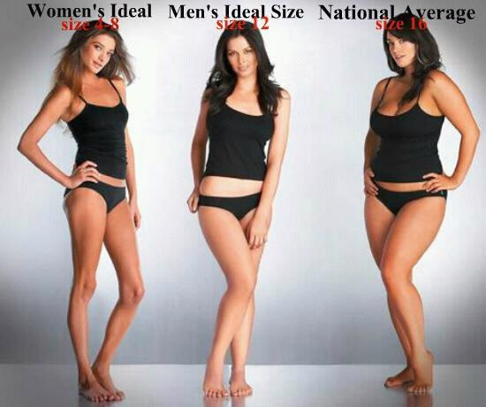 """""""Ideals""""Girls, Fit, Beautiful, Ideal Size, Healthy, Lose Weights, Size 12, Weights Loss, Body Types"""