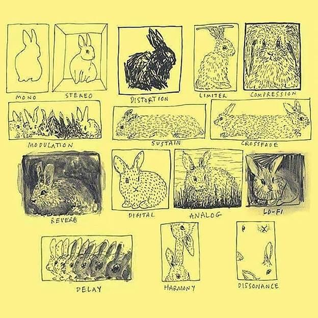 Audio concepts portrayed by rabbits...🐇     A classic from our friends at Tape Op Magazine.