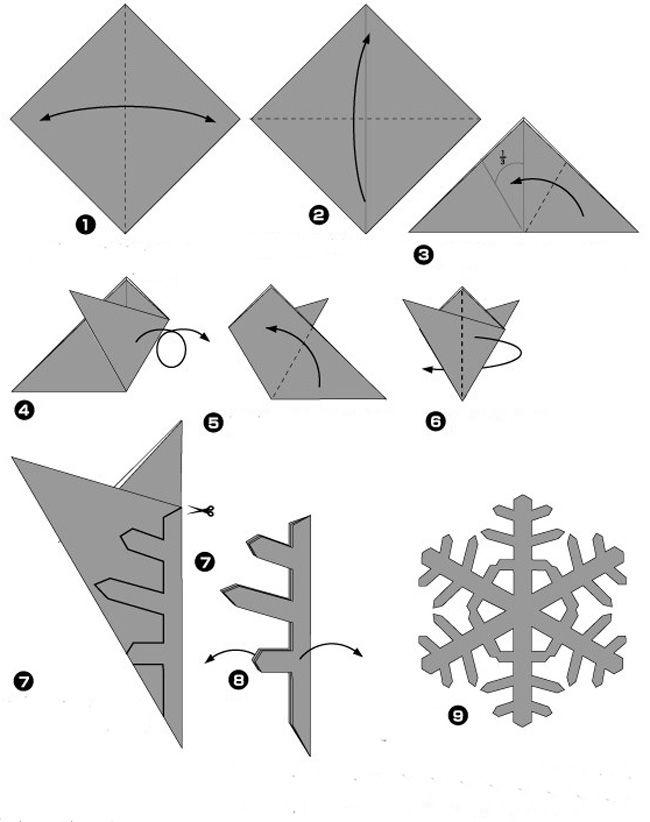 Снежинки из бумаги пошаговая инструкция фото