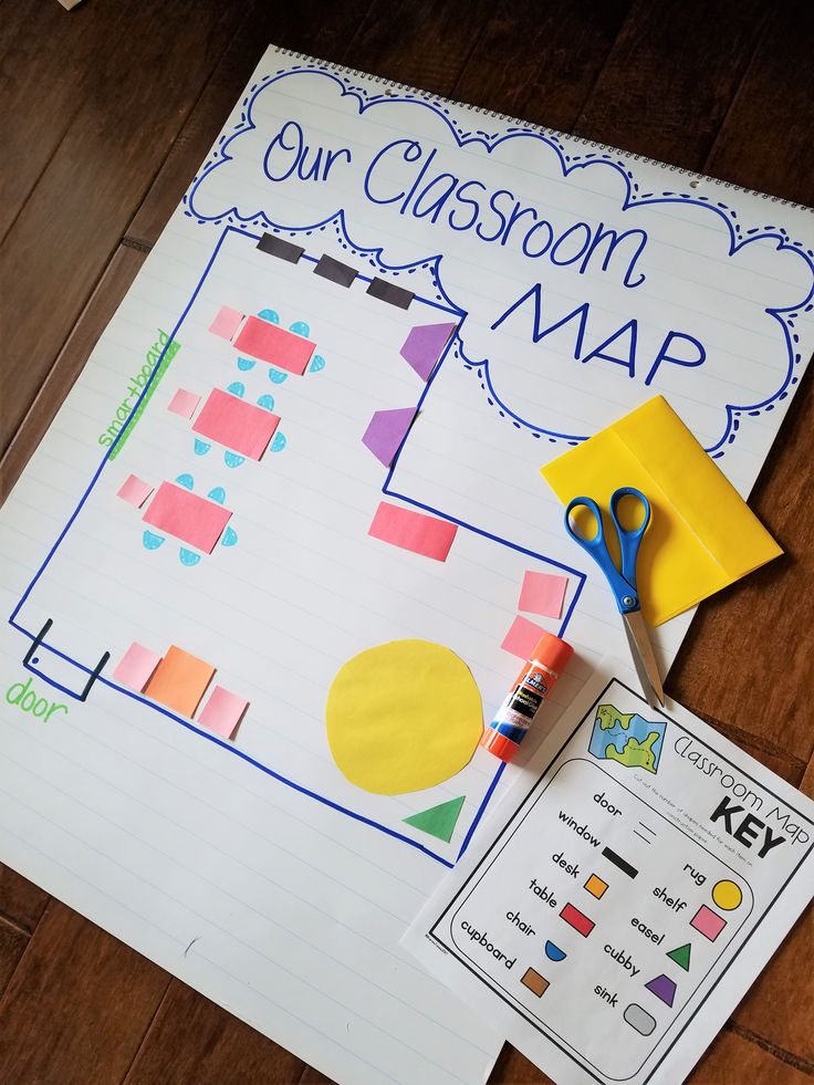 Map skills, mapping a classroom activity. Great for social studies.