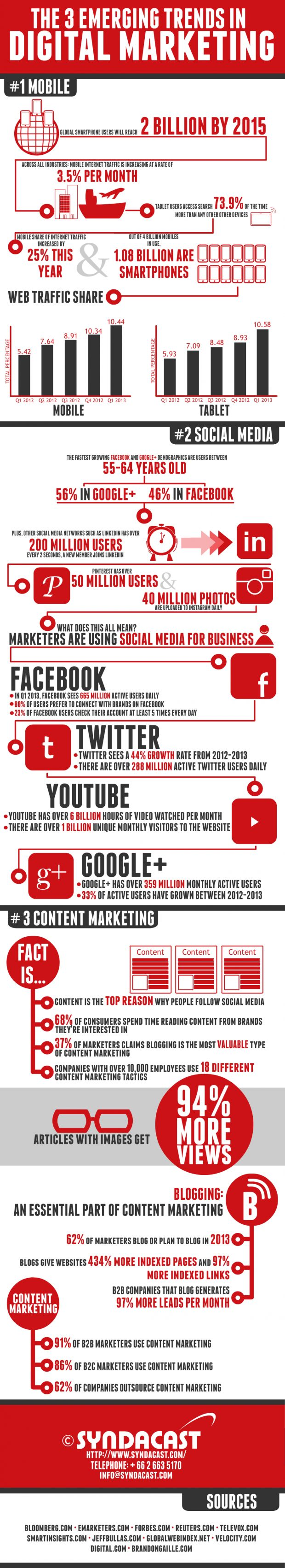 The 3 Emerging Trends In Digital Marketing #infogafia #infographic  #marketing