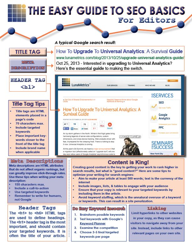 Best Seo Search Engine Optimization Images On