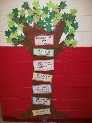 7 Habits tree -kids get their name on a leaf and it is added to the tree when they are caught showing one of the 7 habits