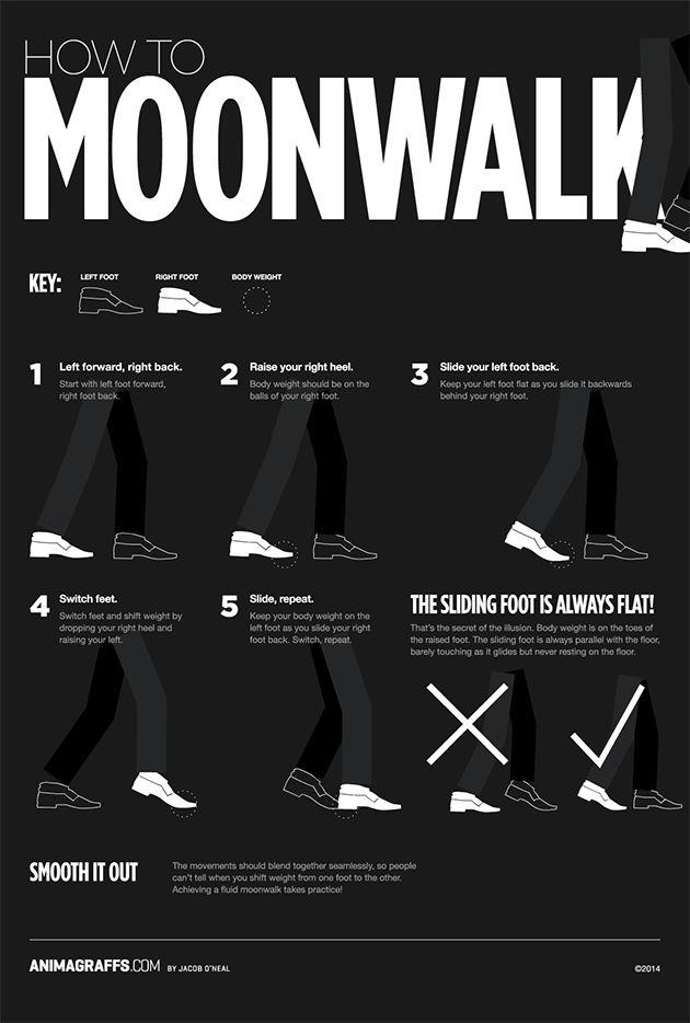 moonwalk-infographic uguale