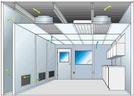 #cleanroomproject cleanroom project Cleanroom projects management is the key to successfully implemented. Our project management process has been developed over 100's of cleanroom - http://gmppartitions.com/projects/