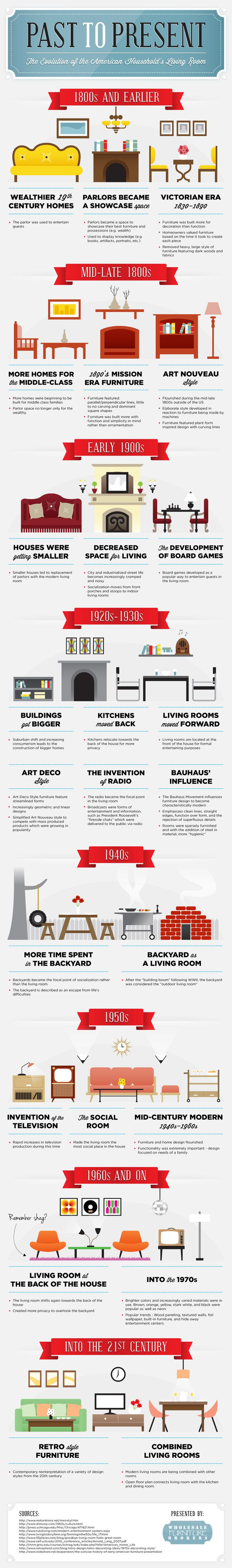 The 25 best 1920s furniture ideas on pinterest 1920s for History of interior design