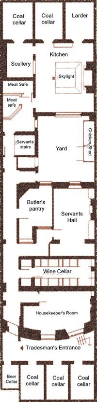 Servants' Quarters.  via  The Regency Town House
