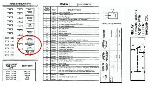 Ford F350 Fuse Box Diagram With Images Fuse Box Fuse Panel Fuses