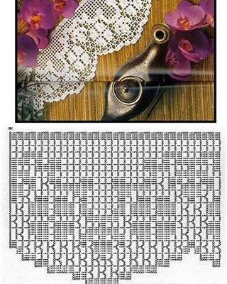 Uç dantel modeli. Alıntıdır örmek isteyenlere kolay gelsin �� #dantel #pike #piketakimi #dantelsevdalıları #dantelsevgisi #crochet #handmade #evdekorasyonu #havlu #havlukenari #carsaf http://turkrazzi.com/ipost/1525623855644124563/?code=BUsGtBIh6WT