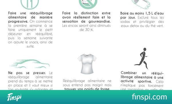 Le rééquilibrage alimentaire : les règles d& - Lotus & Bouche Cousue #motywacja #fitness #komentarz