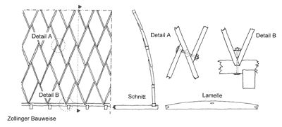 Zollbau Lamellen Bauweise Struktur Wood Architecture