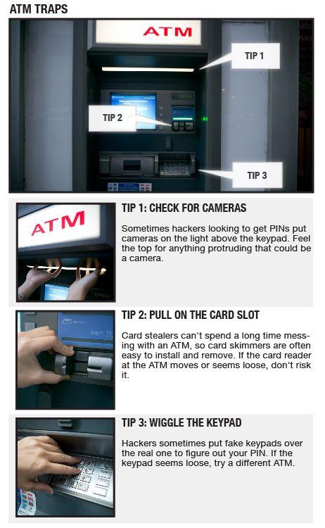 ATM Traps