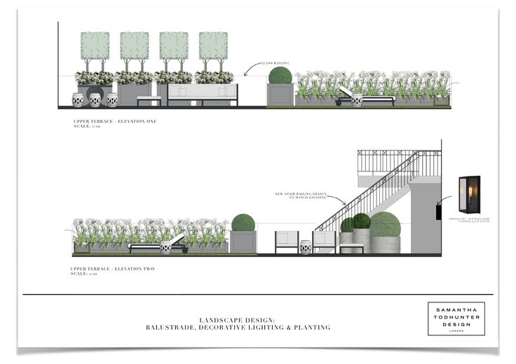 Landscaping design proposal for an upcoming project