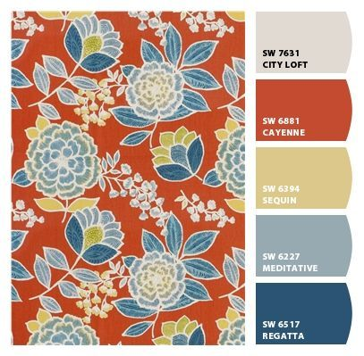 via Pinterest Recently I found this great app called Chip it, from one of my favorite paint companies – Sherwin Williams. Chip It will transform any picture into a color palette from over 1500 Sherwin Williams paint colors. How fun is this!!! All you have to do is download the app, and you can …