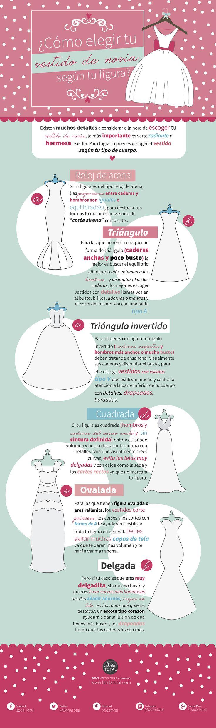 Elige tu vestido según tu tipo de cuerpo #BodaTotalTips