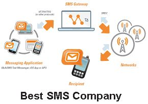 Bulk SMS is considered to be one of the most economical & effective means of marketing.  #bestsmscompany