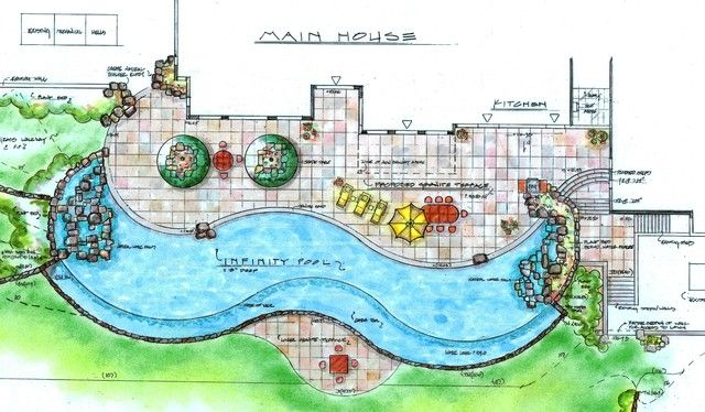 Delighful Landscape Architecture Plan Drawing Symbols On With