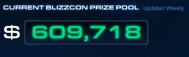 War Chest has already raised the Blizzcon prize pool over $100000 in less than a week #games #Starcraft #Starcraft2 #SC2 #gamingnews #blizzard