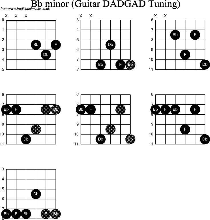 Chord diagrams d modal guitar dadgad bb minor guitar