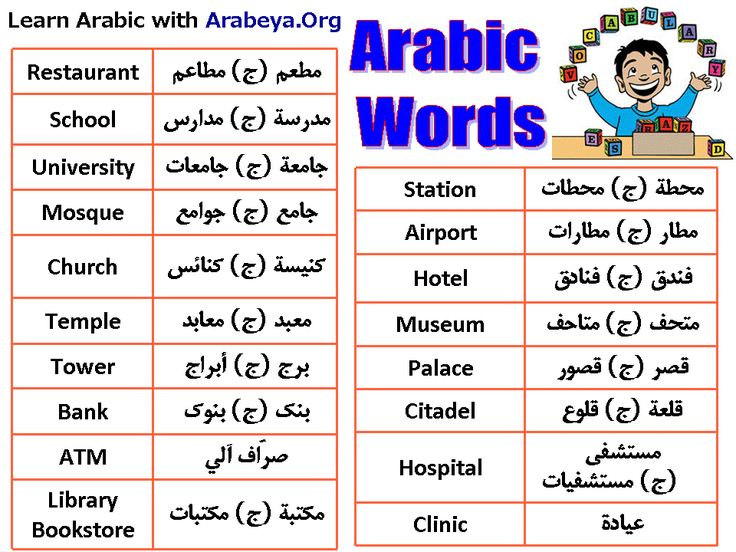dating aribic guys Arab's best 100% free dating site meeting nice single men in arab can seem hopeless at times — but it doesn't have to be mingle2's arab personals are full of single guys in arab looking.