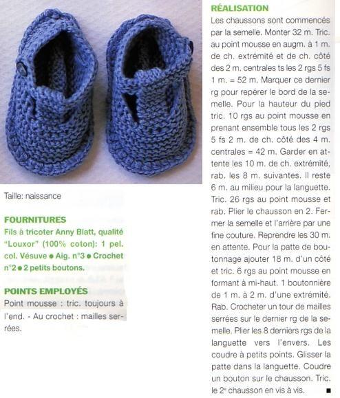 Toujours pour les petits pieds de bébé, ces chaussons à réaliser au tricot et au crochet : Les chaussons rouges et blancs Les chaussons bleus Les chaussons à pompons Les chaussons verts
