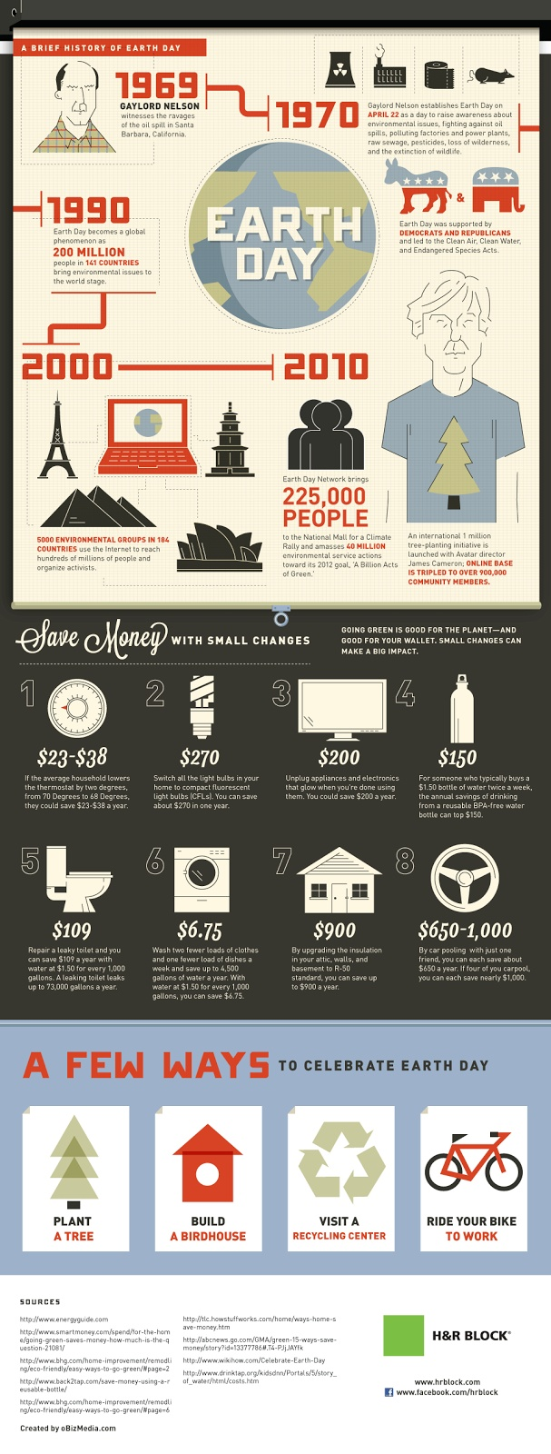 Earth Day Go Green And Save Some Infographic