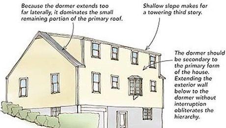 Designing shed dormers