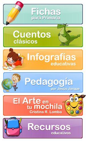 Fitxes de primaria per cursos: matemàtiques, castellà, anglès, ciencies, socials..