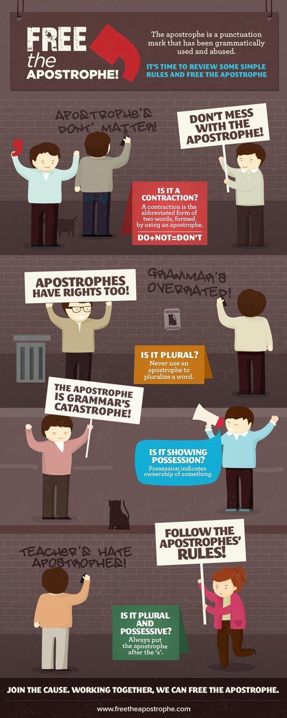 Free the Apostrophe | Scribendi.com