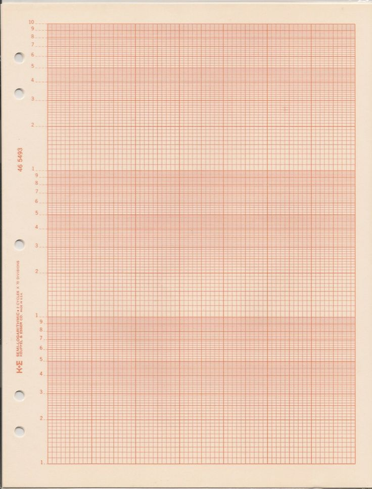 Semi-Logarithmic Graph Paper, K&E 46 5493, 3 Cycle X 70 Divisions